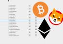 ioBroker Binance Adapter – Kurse von Kryptowährungen in ioBroker